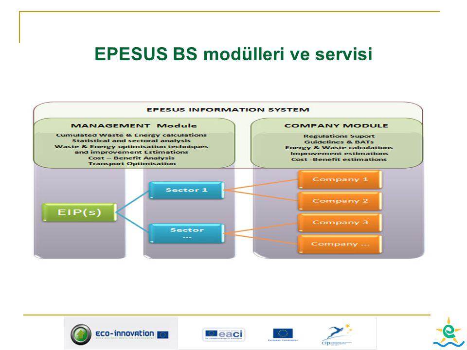 EPESUS BS modülleri ve servisi