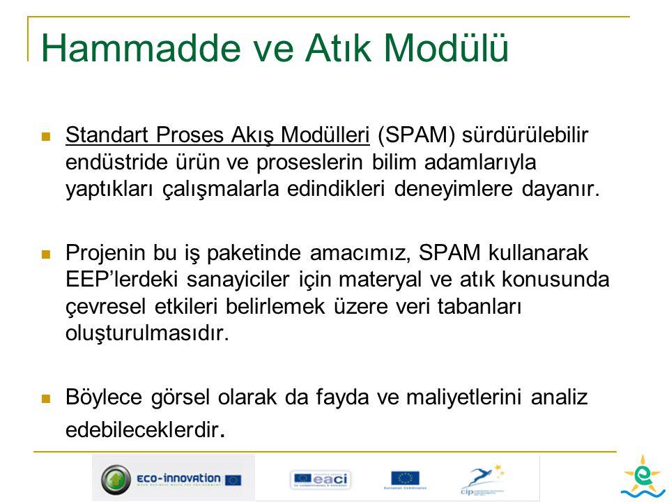 Hammadde ve Atık Modülü Standart Proses Akış Modülleri (SPAM) sürdürülebilir endüstride ürün ve proseslerin bilim adamlarıyla yaptıkları çalışmalarla