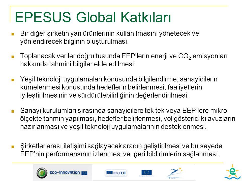 EPESUS Global Katkıları Bir diğer şirketin yan ürünlerinin kullanılmasını yönetecek ve yönlendirecek bilginin oluşturulması. Toplanacak veriler doğrul