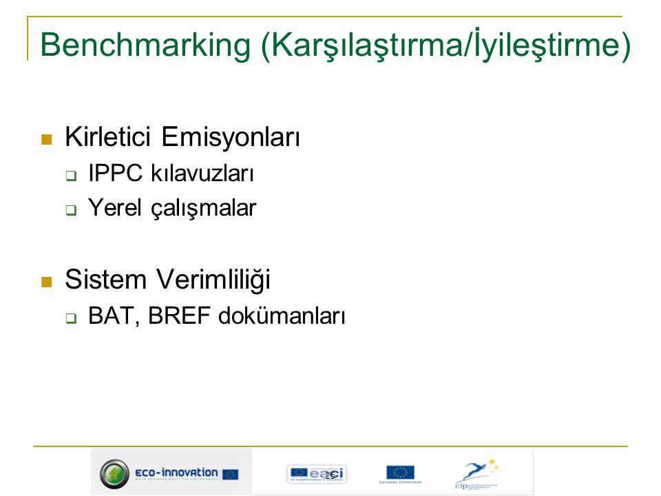 Benchmarking (Karşılaştırma/İyileştirme) Kirletici Emisyonları  IPPC kılavuzları  Yerel çalışmalar Sistem Verimliliği  BAT, BREF dokümanları 25