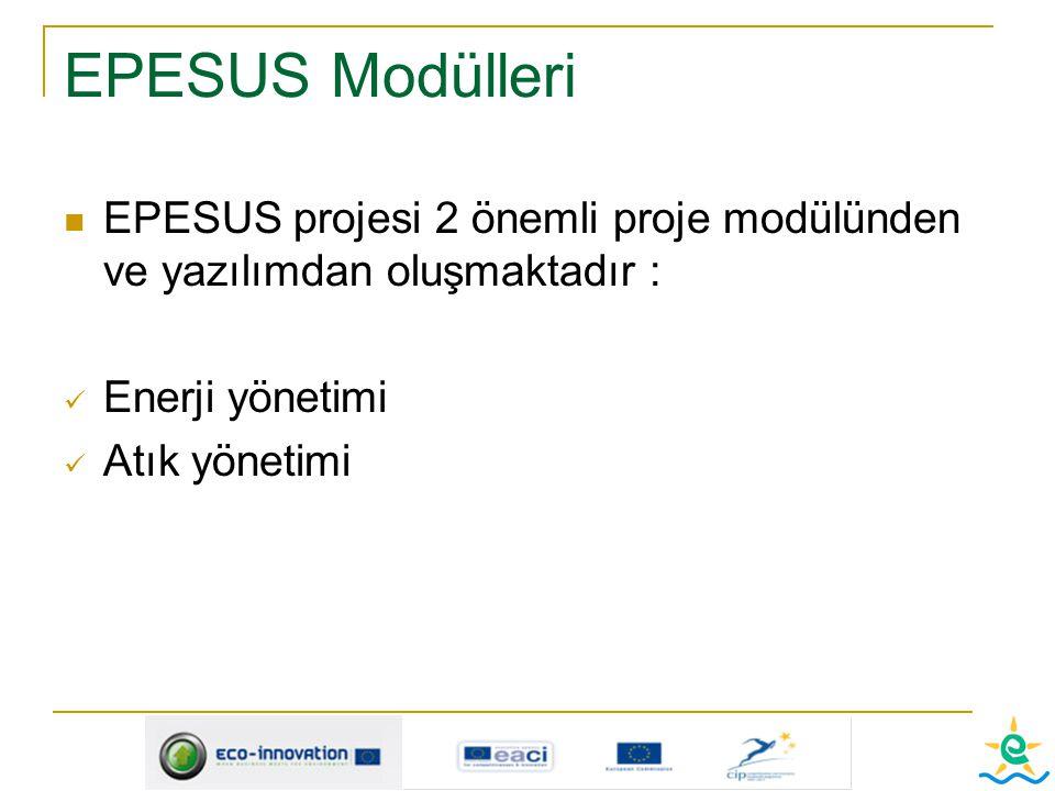 EPESUS Modülleri EPESUS projesi 2 önemli proje modülünden ve yazılımdan oluşmaktadır : Enerji yönetimi Atık yönetimi