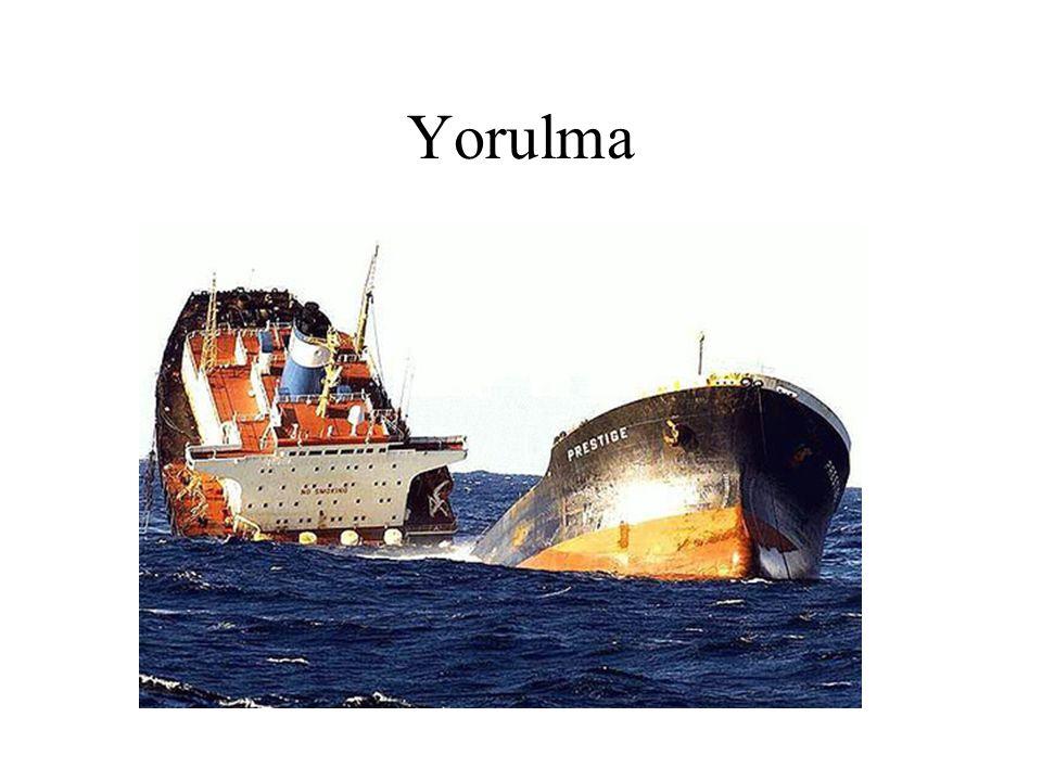 Yorulma