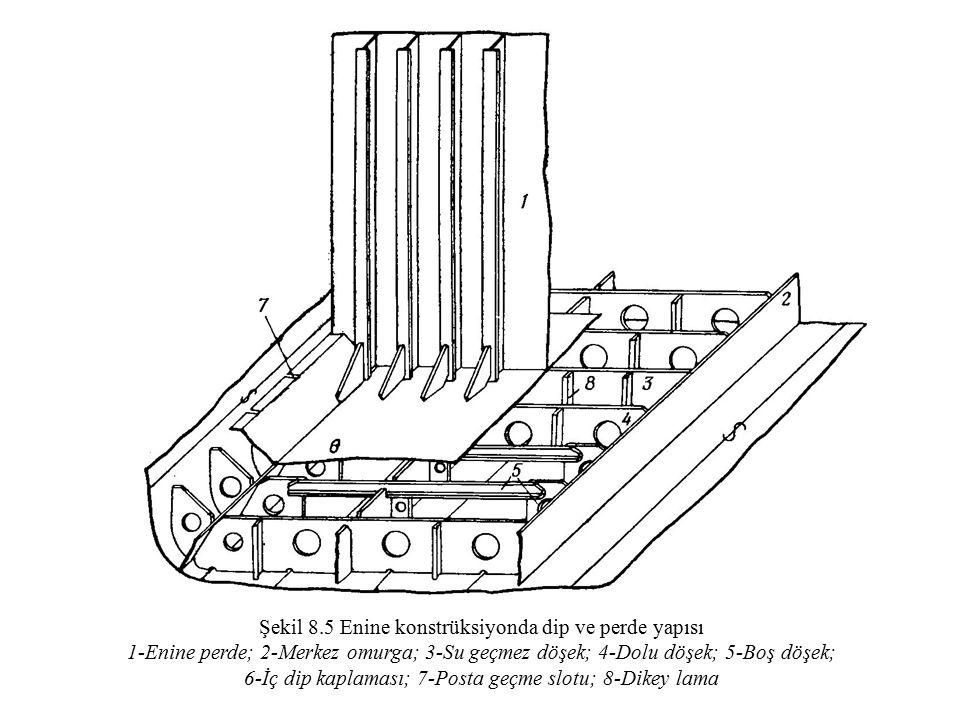 Şekil 8.5 Enine konstrüksiyonda dip ve perde yapısı 1-Enine perde; 2-Merkez omurga; 3-Su geçmez döşek; 4-Dolu döşek; 5-Boş döşek; 6-İç dip kaplaması;
