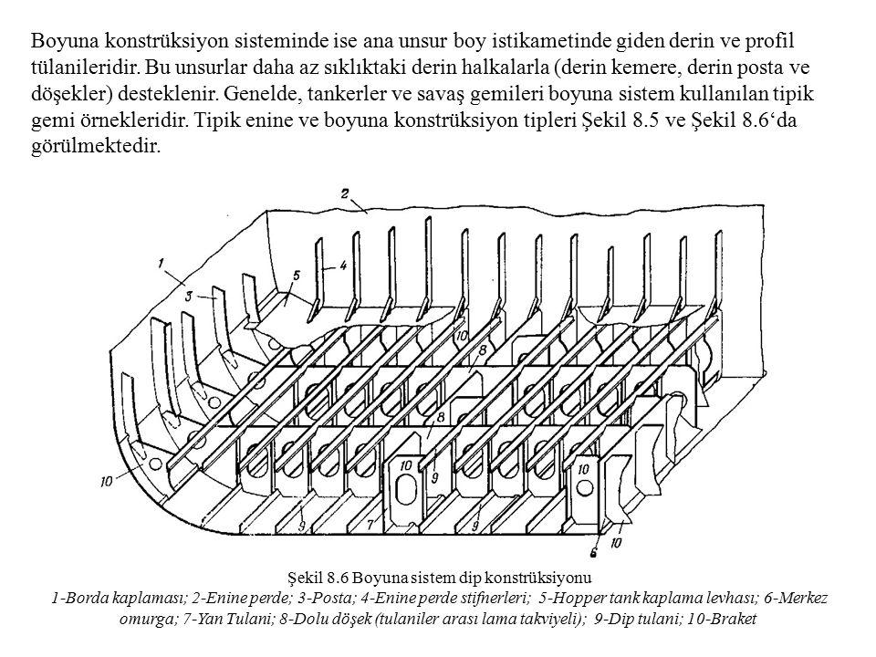 Boyuna konstrüksiyon sisteminde ise ana unsur boy istikametinde giden derin ve profil tülanileridir. Bu unsurlar daha az sıklıktaki derin halkalarla (