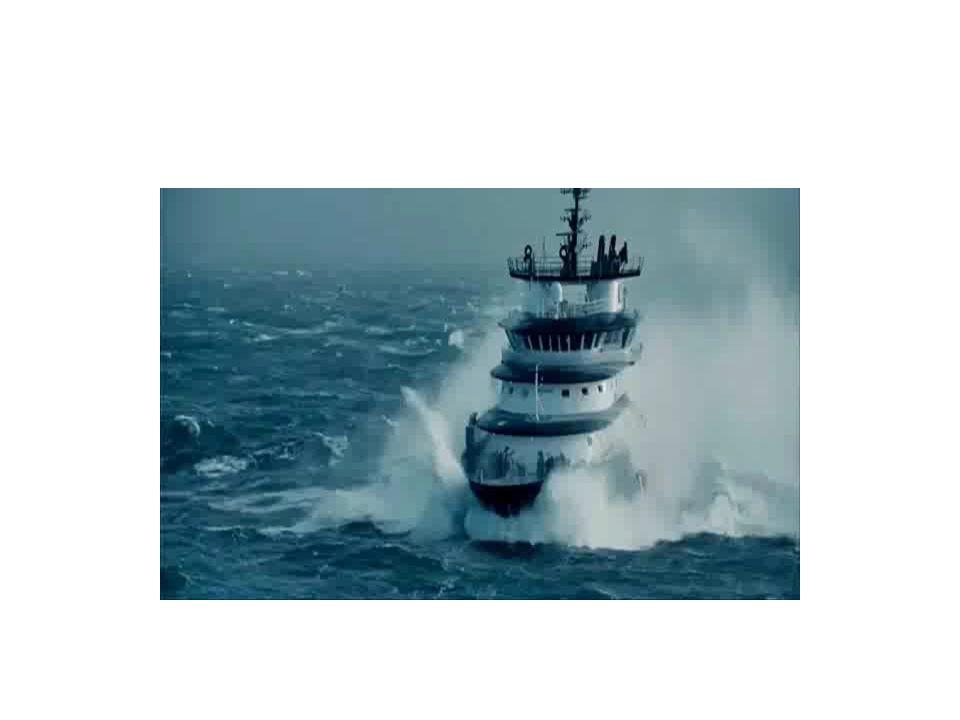 Dalgada Gemi Davranışı Sarkma durumu Çökme durumu Ağırlık>Deplasman Ağırlık< Deplasman