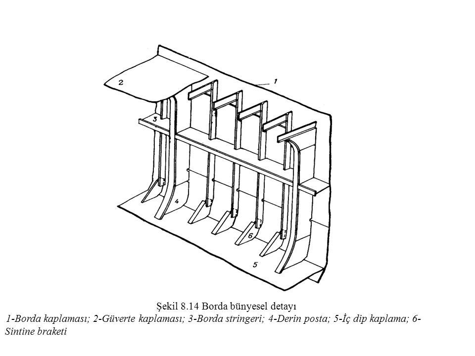 Şekil 8.14 Borda bünyesel detayı 1-Borda kaplaması; 2-Güverte kaplaması; 3-Borda stringeri; 4-Derin posta; 5-İç dip kaplama; 6- Sintine braketi