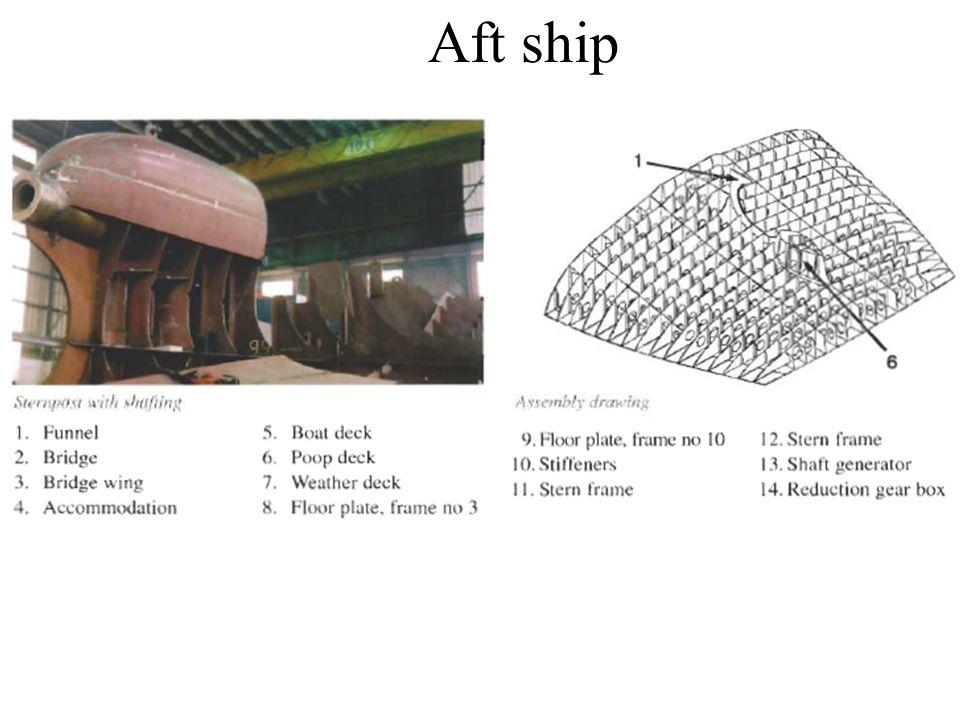 Aft ship