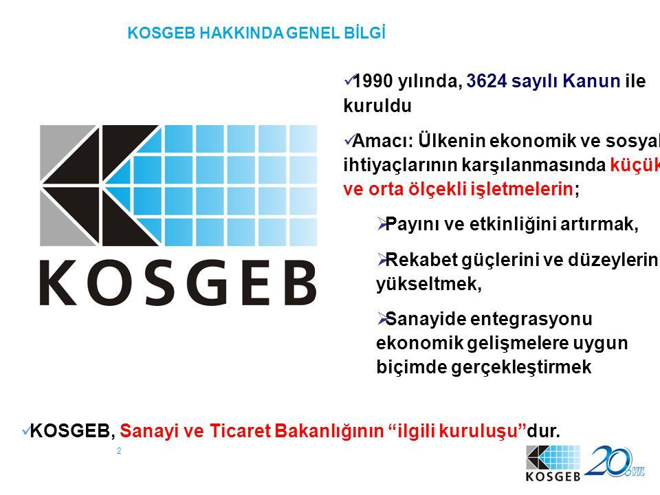 """2 KOSGEB HAKKINDA GENEL BİLGİ KOSGEB, Sanayi ve Ticaret Bakanlığının """"ilgili kuruluşu""""dur. 1990 yılında, 3624 sayılı Kanun ile kuruldu Amacı: Ülkenin"""