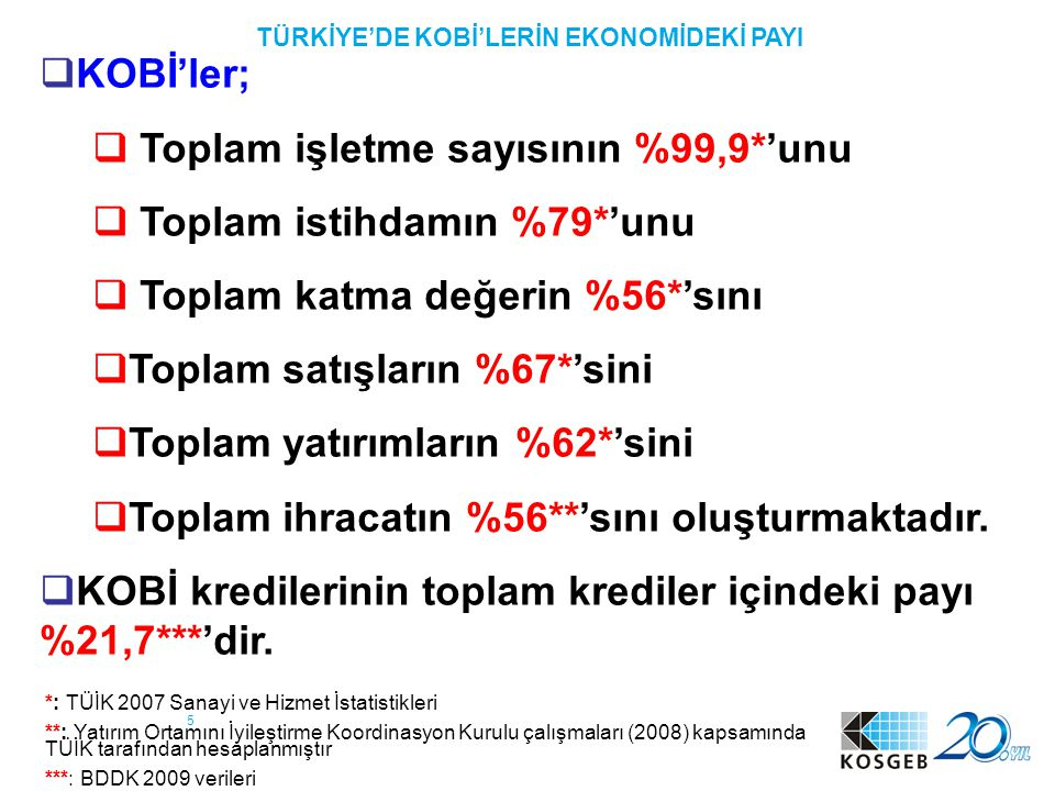 46 DESTEK UNSURU ÜST LİMİT (TL) DESTEK ORANI (%) (1.