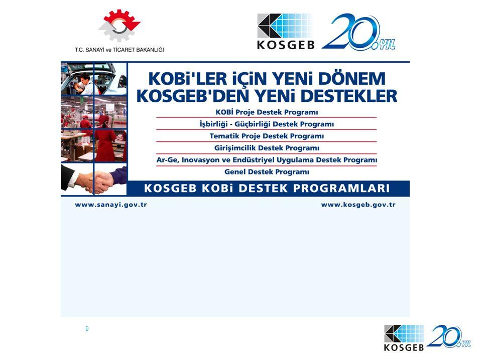 10 KOSGEB DESTEK PROGRAMLARI 1.KOBİ PROJE DESTEK PROGRAMI 2.TEMATİK PROJE DESTEK PROGRAMI 3.İŞBİRLİĞİ-GÜÇBİRLİĞİ DESTEK PROGRAMI 4.AR-GE, İNOVASYON, ENDÜSTRİYEL UYGULAMA DESTEK PROGRAMI 5.GİRİŞİMCİLİK DESTEK PROGRAMI 6.GENEL DESTEK PROGRAMI KOSGEB KOBİ Destek Programları