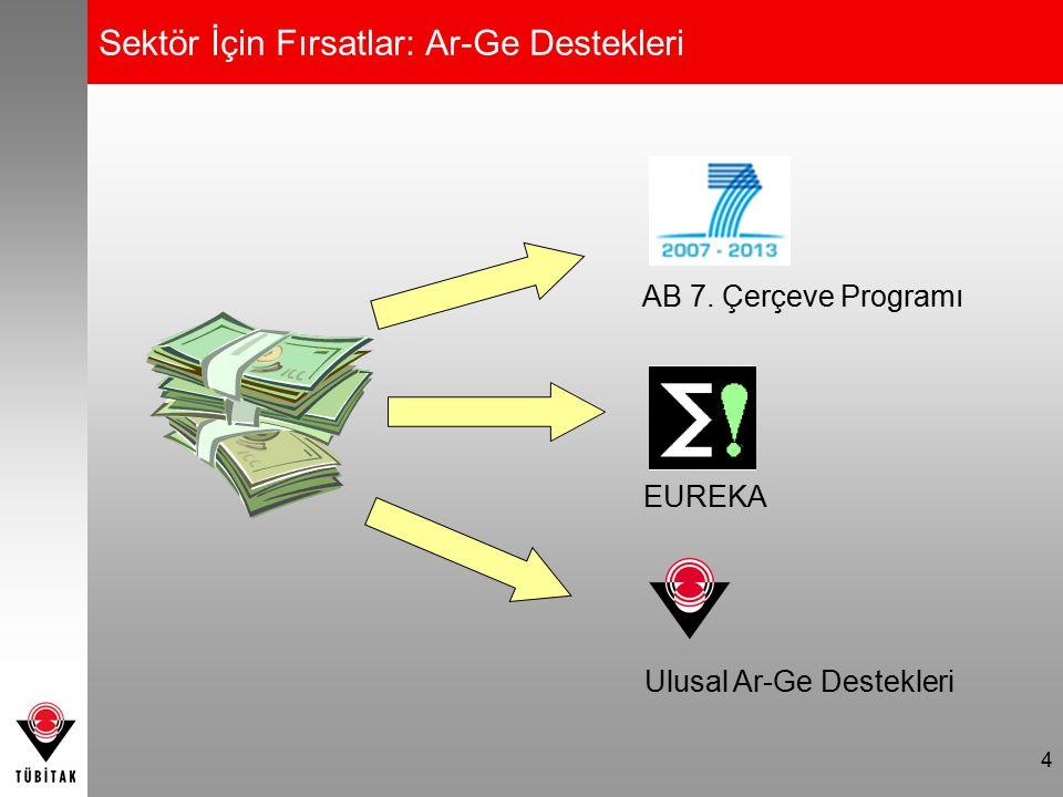 4 Sektör İçin Fırsatlar: Ar-Ge Destekleri EUREKA Ulusal Ar-Ge Destekleri AB 7. Çerçeve Programı