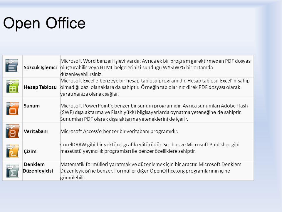 Open Office Sözcük İşlemci Microsoft Word benzeri işlevi vardır.