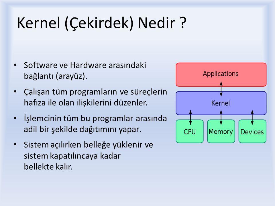 Kernel (Çekirdek) Nedir .Software ve Hardware arasındaki bağlantı (arayüz).