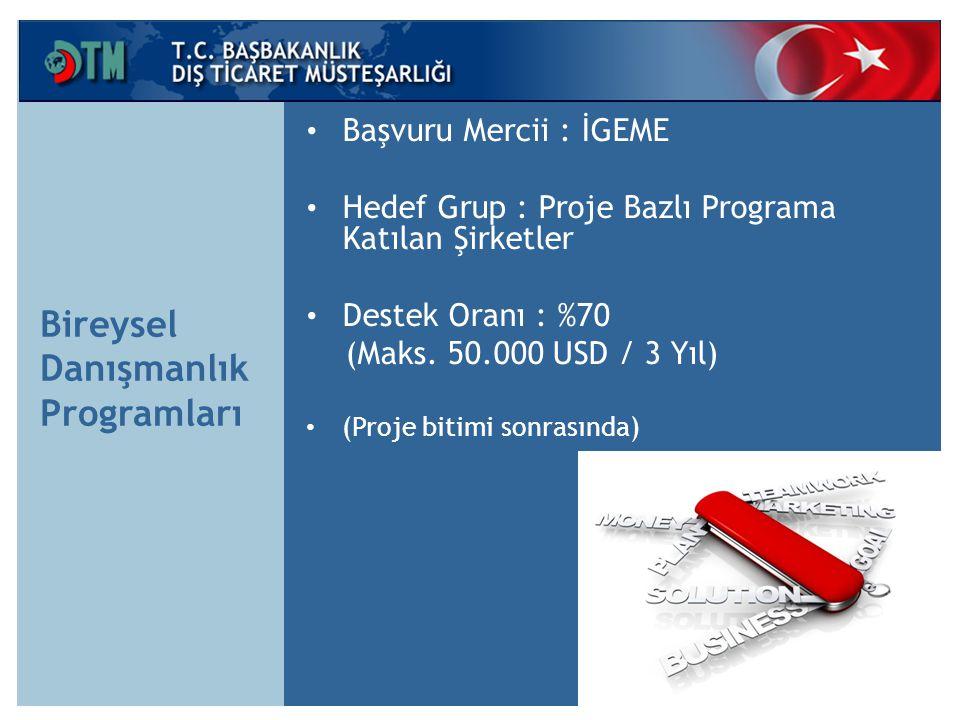 Bireysel Danışmanlık Programları Başvuru Mercii : İGEME Hedef Grup : Proje Bazlı Programa Katılan Şirketler Destek Oranı : %70 (Maks.