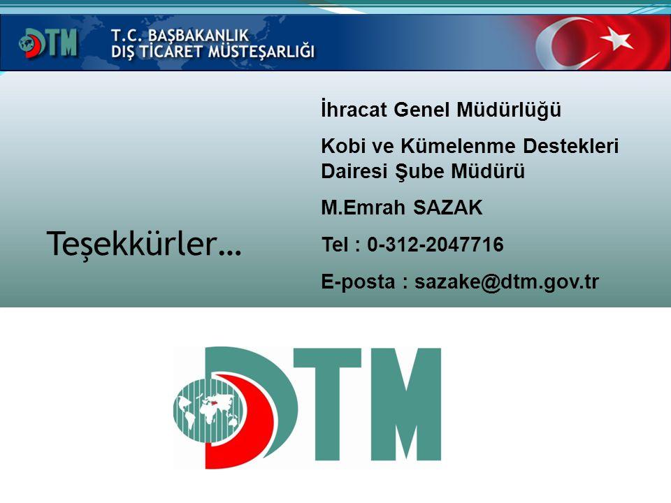 Teşekkürler… İhracat Genel Müdürlüğü Kobi ve Kümelenme Destekleri Dairesi Şube Müdürü M.Emrah SAZAK Tel : 0-312-2047716 E-posta : sazake@dtm.gov.tr