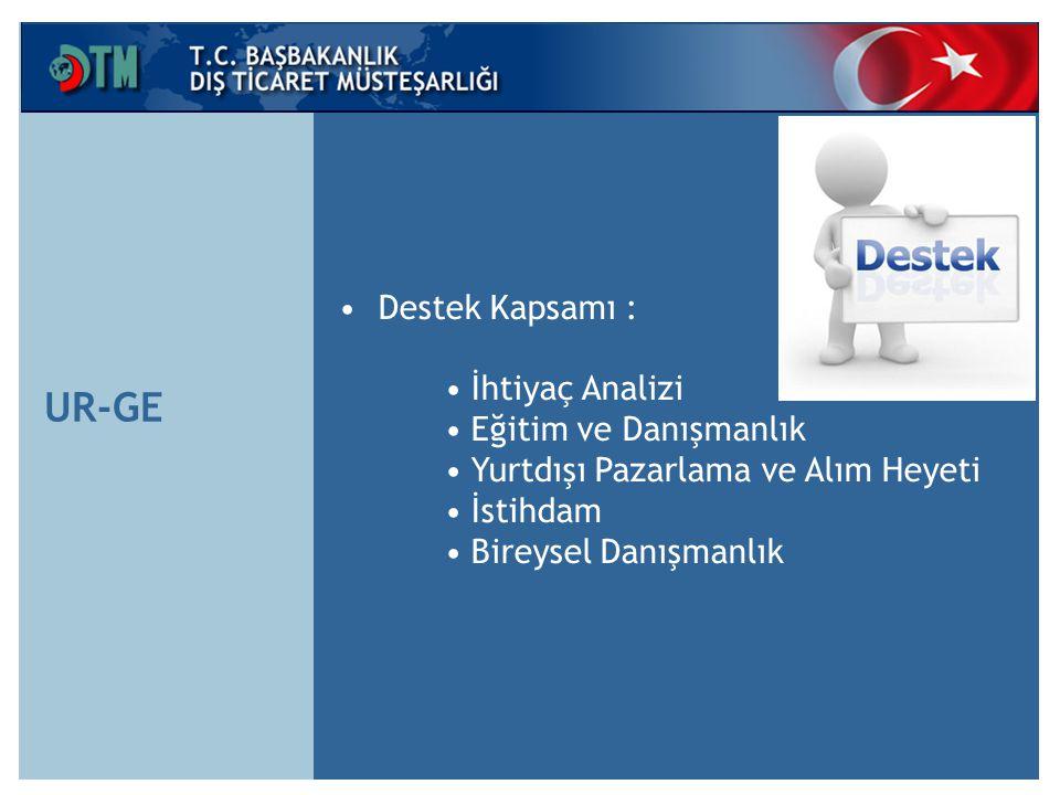 Ön Başvuru Uygulama Usül ve Esasları Başvuru Formları Örnek Proje Hazırlama Kılavuzu www.dtm.gov.tr Not : Başvuru öncesinde her türlü sorunuz için irtibata geçebilirsiniz.