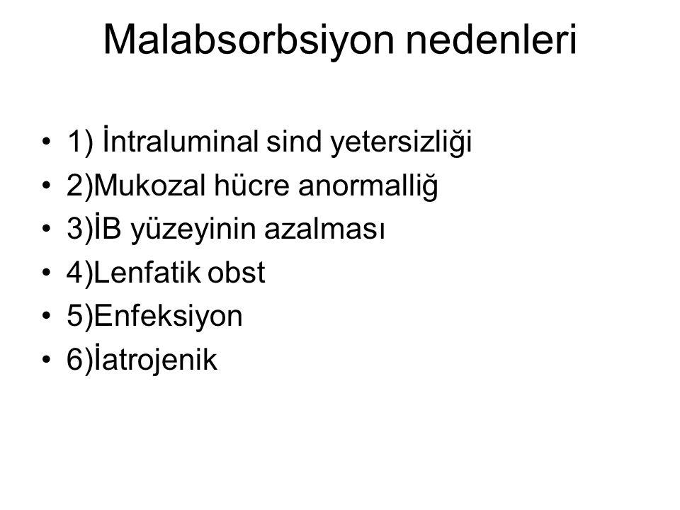 Malabsorbsiyon nedenleri 1) İntraluminal sind yetersizliği 2)Mukozal hücre anormalliğ 3)İB yüzeyinin azalması 4)Lenfatik obst 5)Enfeksiyon 6)İatrojeni
