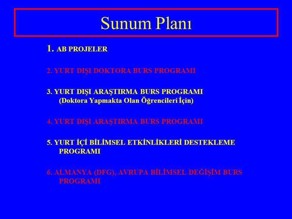 Sunum Planı 1. AB PROJELER 2. YURT DIŞI DOKTORA BURS PROGRAMI 3. YURT DIŞI ARAŞTIRMA BURS PROGRAMI (Doktora Yapmakta Olan Öğrencileri İçin) 4. YURT DI
