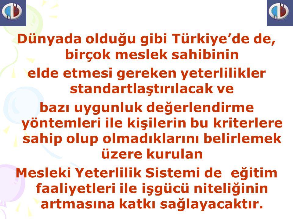 Dünyada olduğu gibi Türkiye'de de, birçok meslek sahibinin elde etmesi gereken yeterlilikler standartlaştırılacak ve bazı uygunluk değerlendirme yönte