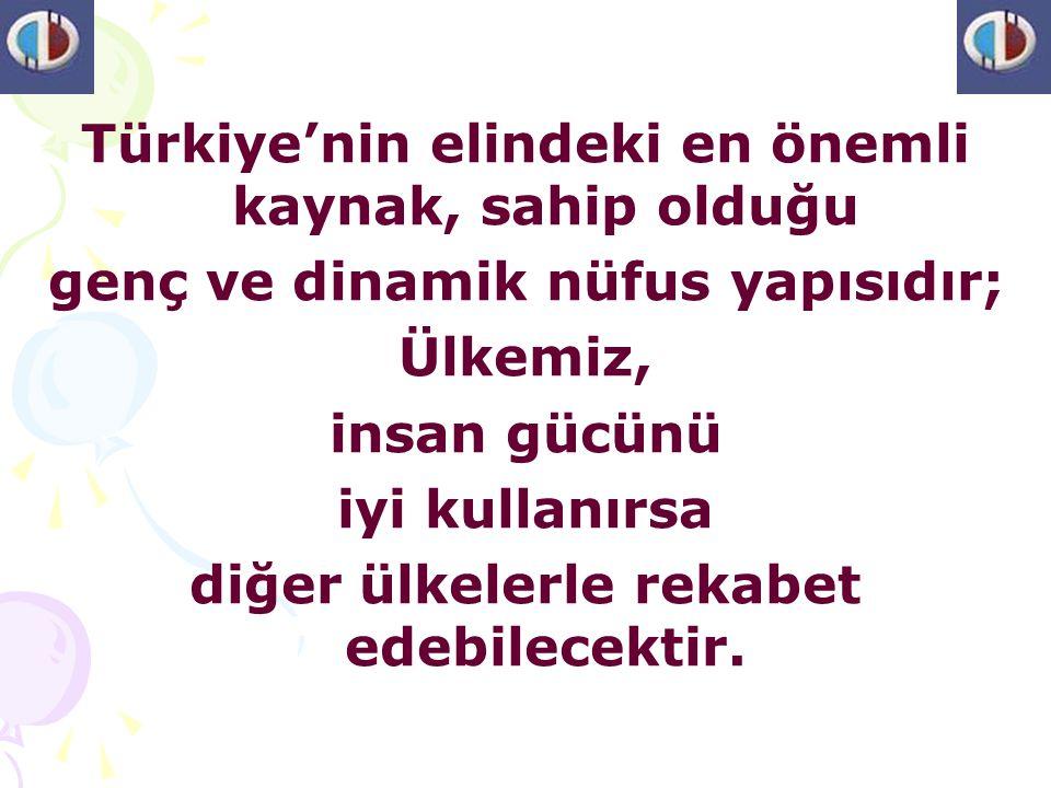 Türkiye'nin elindeki en önemli kaynak, sahip olduğu genç ve dinamik nüfus yapısıdır; Ülkemiz, insan gücünü iyi kullanırsa diğer ülkelerle rekabet edeb