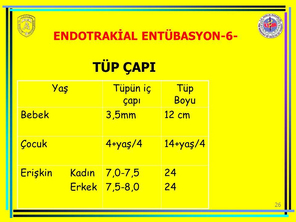 26 ENDOTRAKİAL ENTÜBASYON-6- YaşTüpün iç çapı Tüp Boyu Bebek3,5mm12 cm Çocuk4+yaş/414+yaş/4 Erişkin Kadın Erkek 7,0-7,5 7,5-8,0 24 TÜP ÇAPI