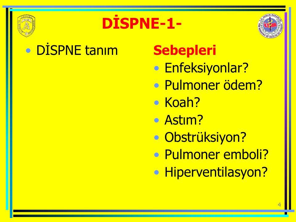 4 DİSPNE-1- DİSPNE tanım Sebepleri Enfeksiyonlar.Pulmoner ödem.