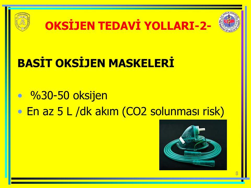 8 BASİT OKSİJEN MASKELERİ %30-50 oksijen En az 5 L /dk akım (CO2 solunması risk) OKSİJEN TEDAVİ YOLLARI-2-