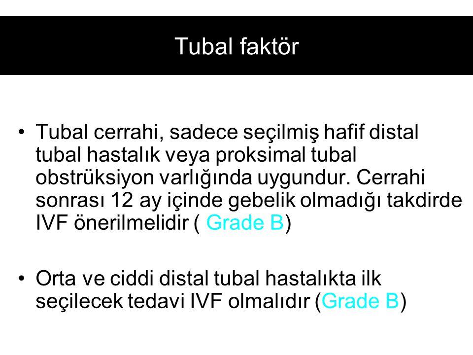 Tubal faktör Tubal cerrahi, sadece seçilmiş hafif distal tubal hastalık veya proksimal tubal obstrüksiyon varlığında uygundur. Cerrahi sonrası 12 ay i