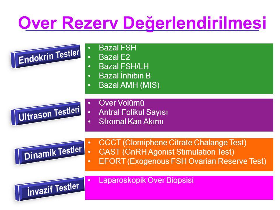 Fertiline ART Over Rezerv Değerlendirilmesi Bazal FSH Bazal E2 Bazal FSH/LH Bazal İnhibin B Bazal AMH (MIS) CCCT (Clomiphene Citrate Chalange Test) GA