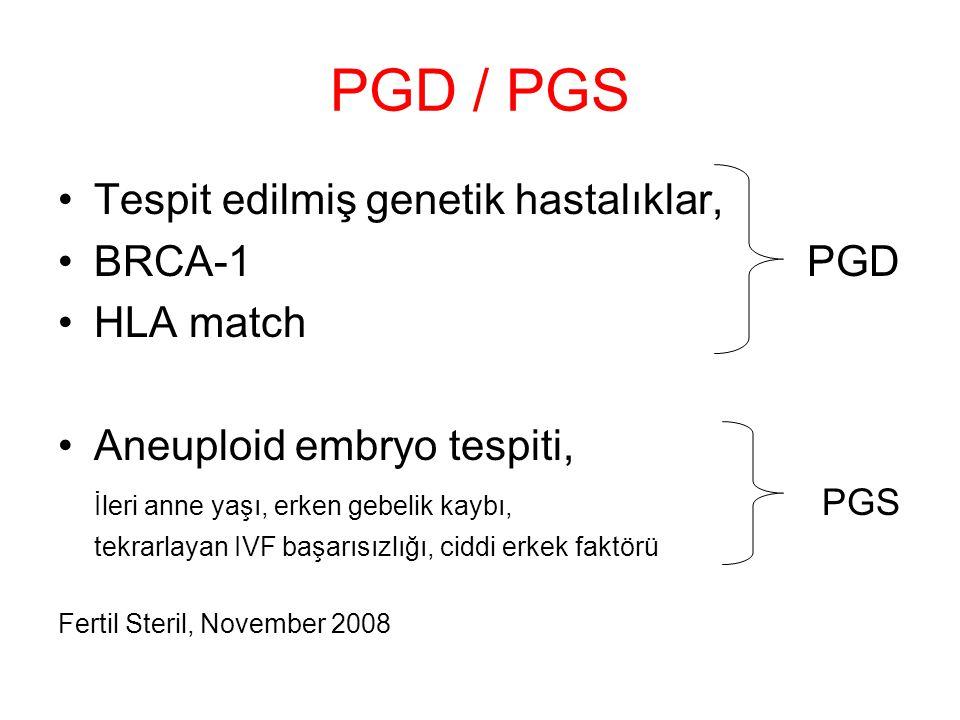 PGD / PGS Tespit edilmiş genetik hastalıklar, BRCA-1 PGD HLA match Aneuploid embryo tespiti, İleri anne yaşı, erken gebelik kaybı, PGS tekrarlayan IVF