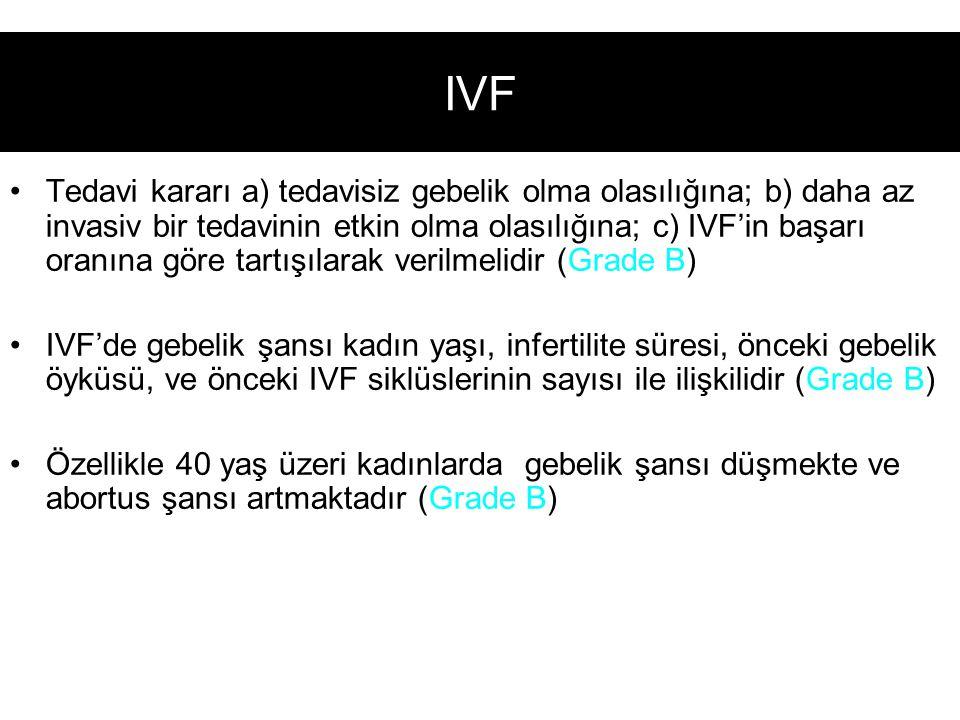 Tedavi kararı a) tedavisiz gebelik olma olasılığına; b) daha az invasiv bir tedavinin etkin olma olasılığına; c) IVF'in başarı oranına göre tartışılar