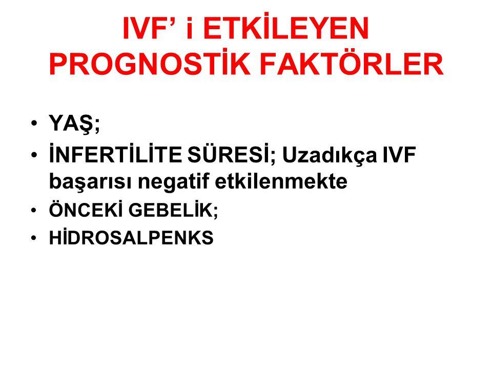 IVF IVF tedavisi; -Tubal faktör -Endometriozis -Açıklanamayan infertilite -Erkek faktörü infertilitesi çeşitlerinde etkinliği kanıtlanmış bir yöntemdir.