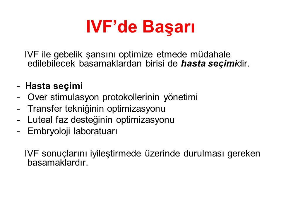 Kadın yaşı Kadın yaşı çifti IVF tedavisine almamak için bir kriter midir.