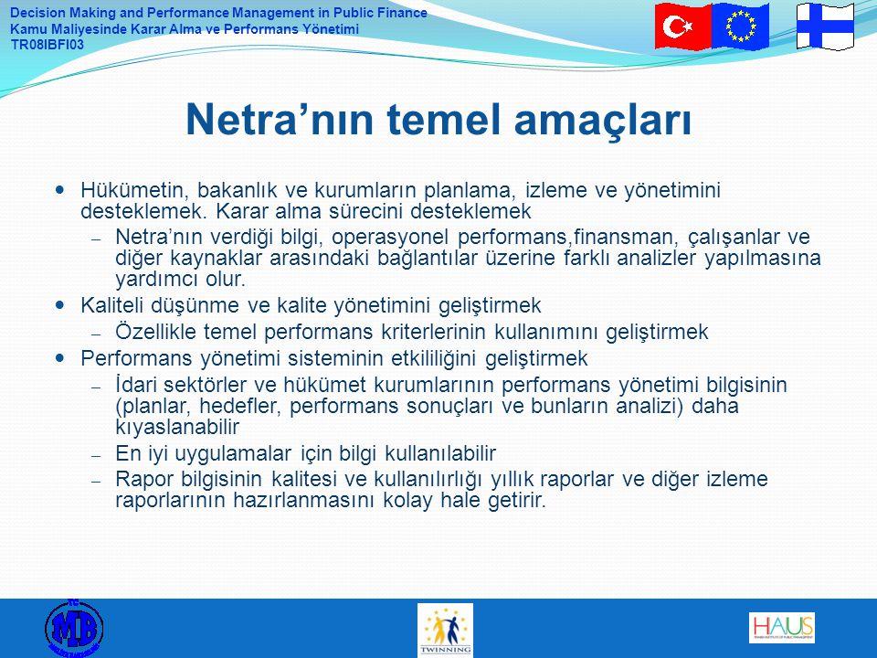 Decision Making and Performance Management in Public Finance Kamu Maliyesinde Karar Alma ve Performans Yönetimi TR08IBFI03 Hükümetin, bakanlık ve kuru