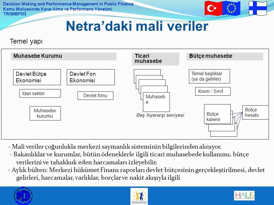 Decision Making and Performance Management in Public Finance Kamu Maliyesinde Karar Alma ve Performans Yönetimi TR08IBFI03 Netra'daki mali veriler - Mali veriler çoğunlukla merkezi saymanlık sisteminin bilgilerinden alınıyor.