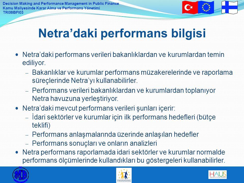 Decision Making and Performance Management in Public Finance Kamu Maliyesinde Karar Alma ve Performans Yönetimi TR08IBFI03 Netra'daki performans verileri bakanlıklardan ve kurumlardan temin ediliyor.