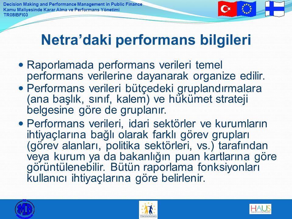 Decision Making and Performance Management in Public Finance Kamu Maliyesinde Karar Alma ve Performans Yönetimi TR08IBFI03 Raporlamada performans verileri temel performans verilerine dayanarak organize edilir.