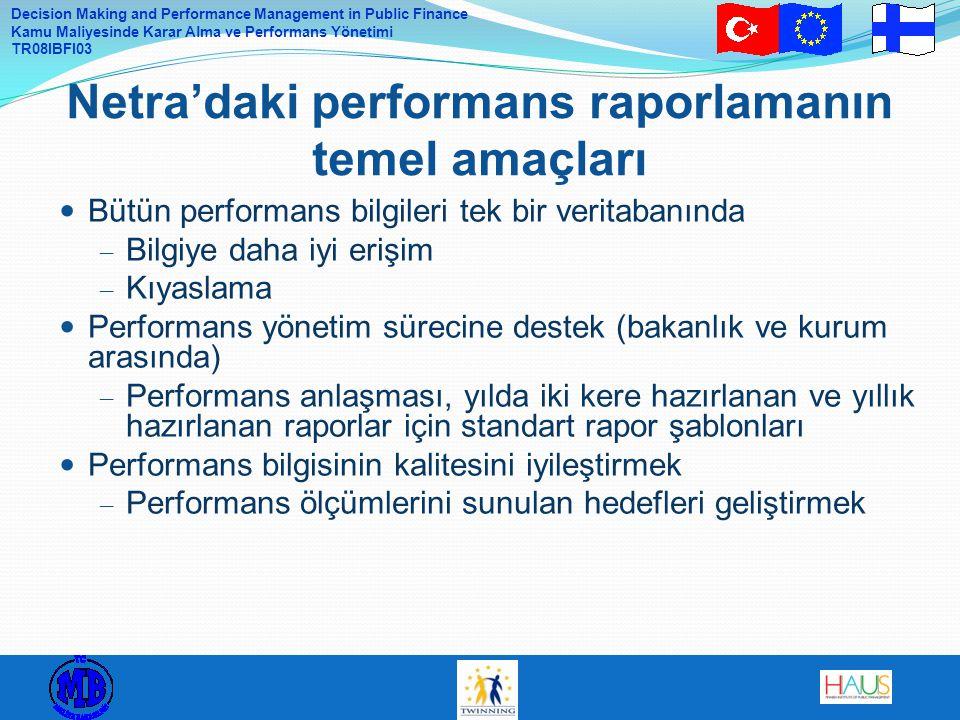 Decision Making and Performance Management in Public Finance Kamu Maliyesinde Karar Alma ve Performans Yönetimi TR08IBFI03 Bütün performans bilgileri tek bir veritabanında – Bilgiye daha iyi erişim – Kıyaslama Performans yönetim sürecine destek (bakanlık ve kurum arasında) – Performans anlaşması, yılda iki kere hazırlanan ve yıllık hazırlanan raporlar için standart rapor şablonları Performans bilgisinin kalitesini iyileştirmek – Performans ölçümlerini sunulan hedefleri geliştirmek Netra'daki performans raporlamanın temel amaçları