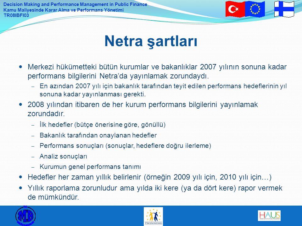 Decision Making and Performance Management in Public Finance Kamu Maliyesinde Karar Alma ve Performans Yönetimi TR08IBFI03 Merkezi hükümetteki bütün kurumlar ve bakanlıklar 2007 yılının sonuna kadar performans bilgilerini Netra'da yayınlamak zorundaydı.