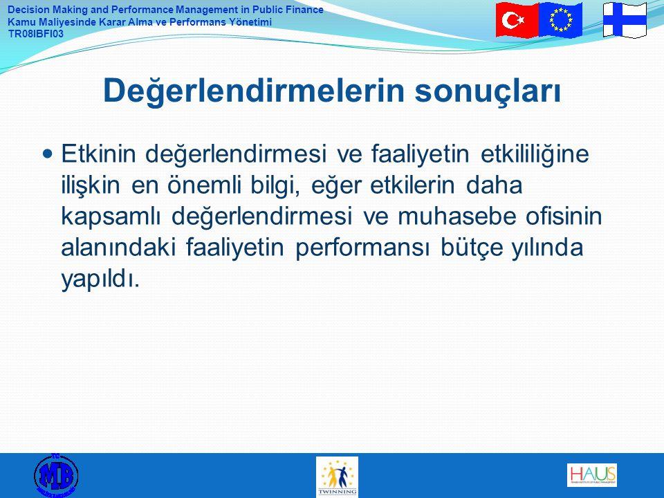 Decision Making and Performance Management in Public Finance Kamu Maliyesinde Karar Alma ve Performans Yönetimi TR08IBFI03 Etkinin değerlendirmesi ve