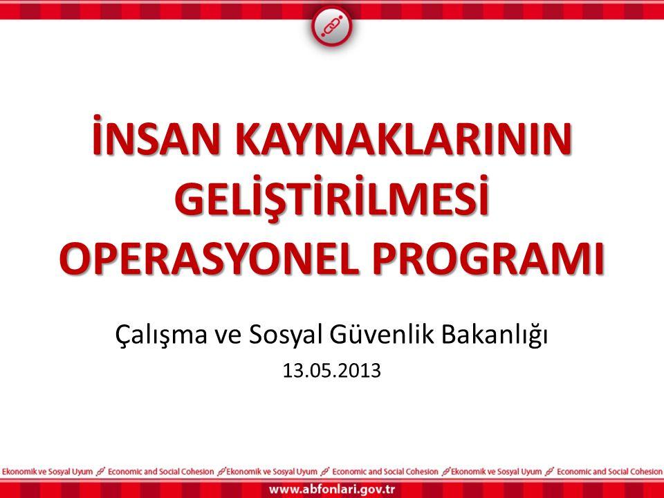 İNSAN KAYNAKLARININ GELİŞTİRİLMESİ OPERASYONEL PROGRAMI Çalışma ve Sosyal Güvenlik Bakanlığı 13.05.2013