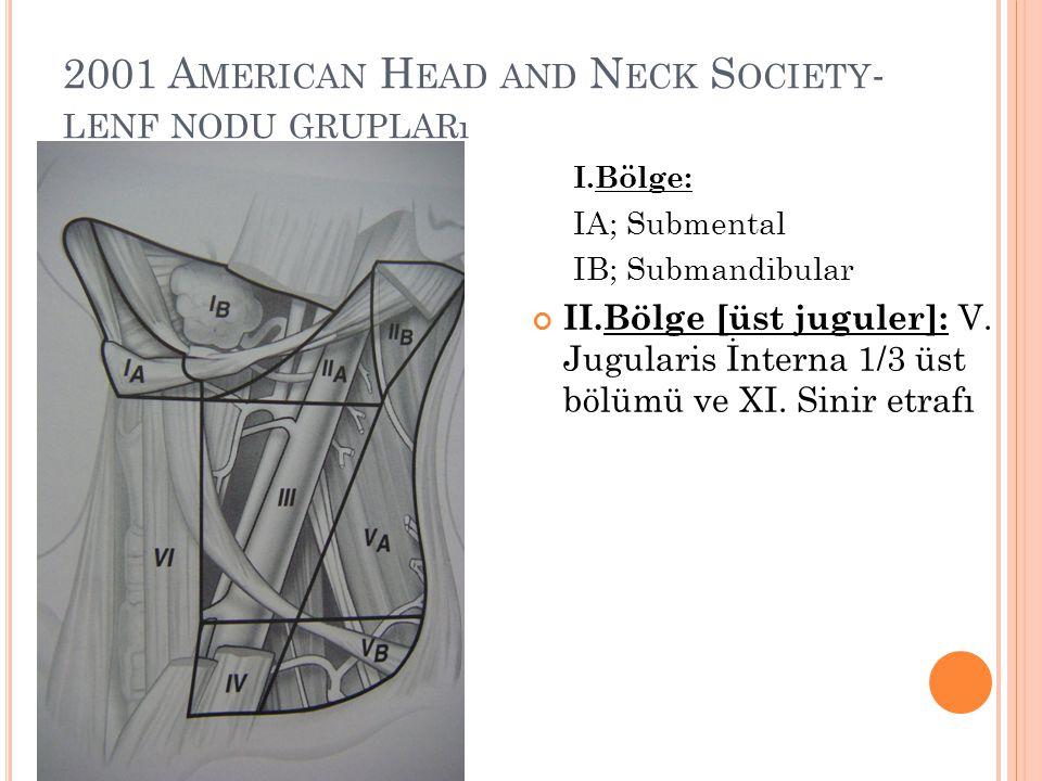 2001 A MERICAN H EAD AND N ECK S OCIETY - LENF NODU GRUPLARı I.Bölge: IA; Submental IB; Submandibular II.Bölge [üst juguler]: V.