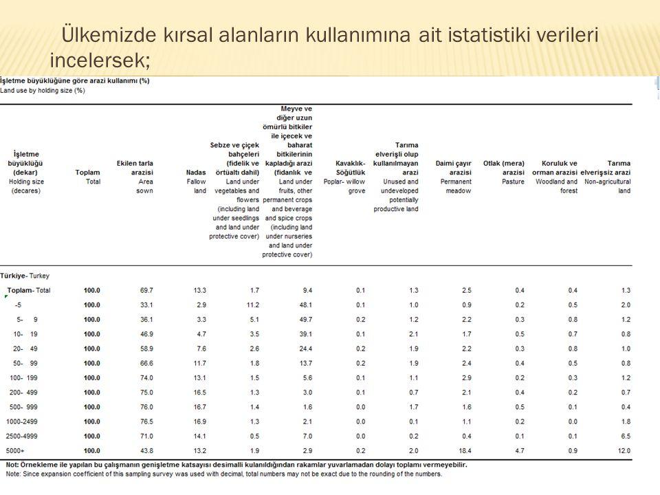 Ülkemizde kırsal alanların kullanımına ait istatistiki verileri incelersek;
