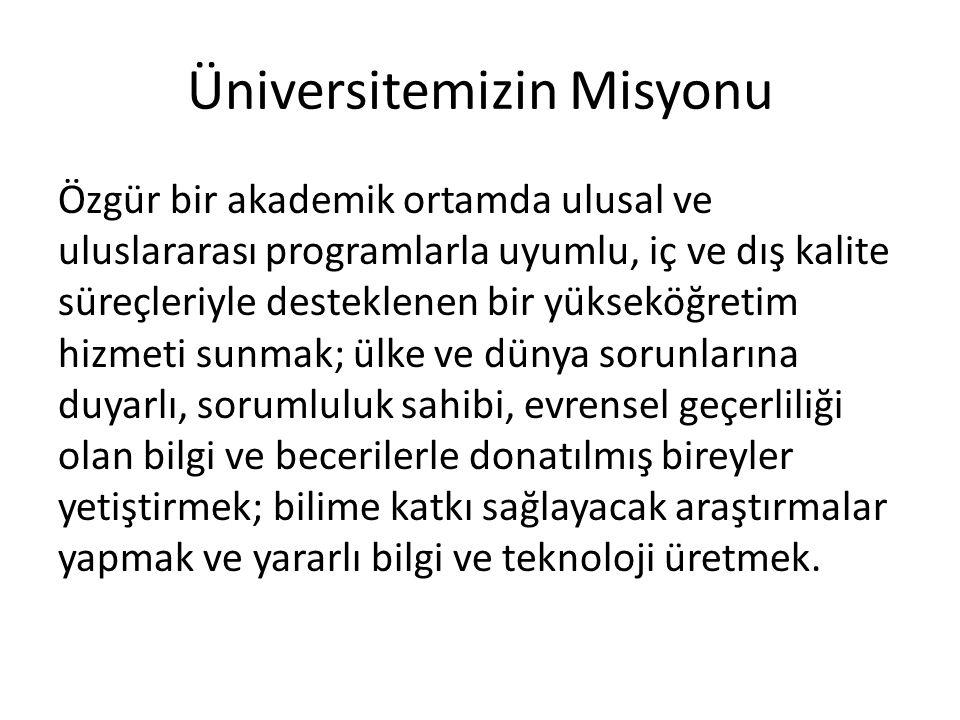 Üniversitemizin Misyonu Özgür bir akademik ortamda ulusal ve uluslararası programlarla uyumlu, iç ve dış kalite süreçleriyle desteklenen bir yükseköğr