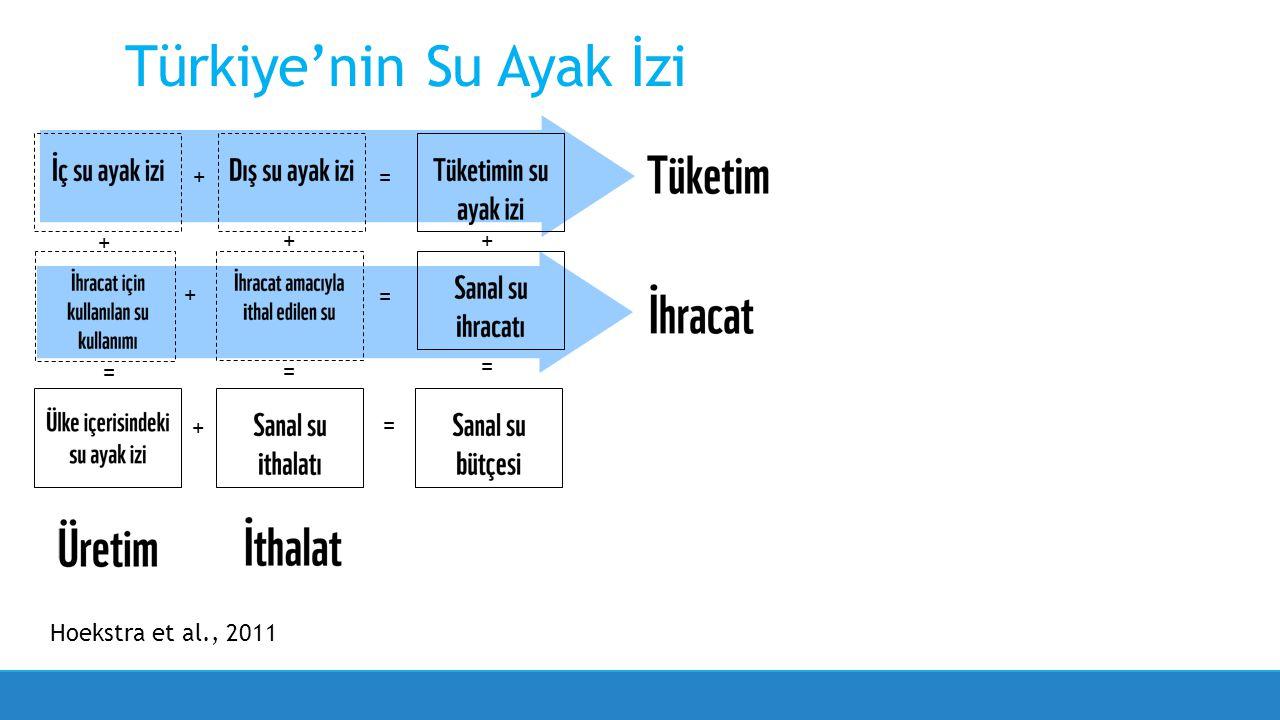 Hoekstra et al. (2011 Türkiye'nin Su Ayak İzi + = = = = + = + = + + + Hoekstra et al., 2011