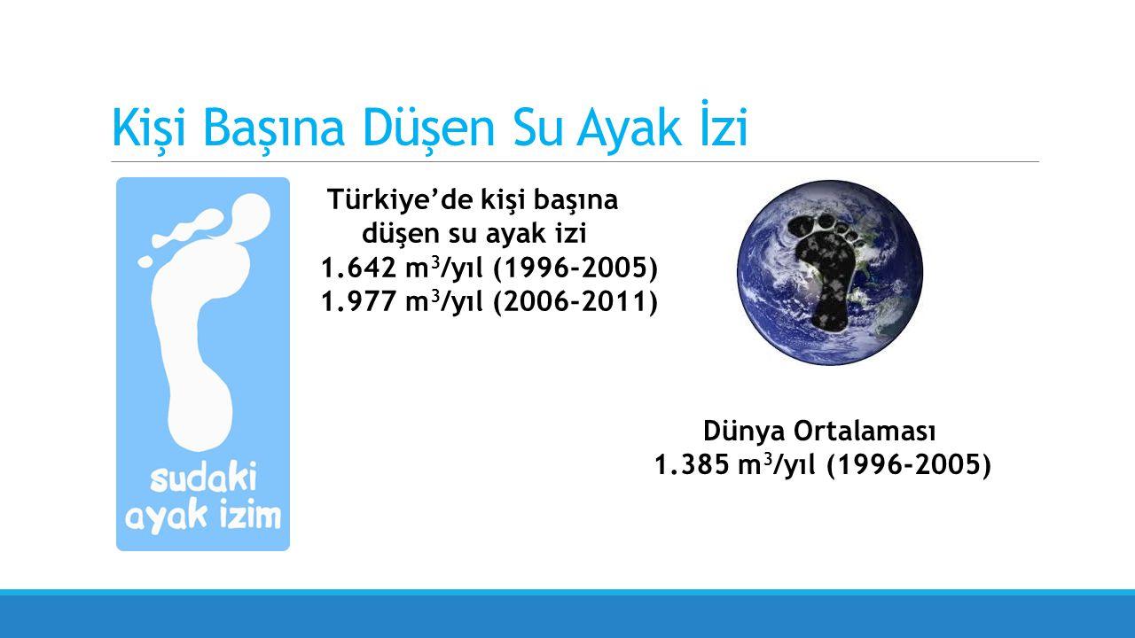Kişi Başına Düşen Su Ayak İzi Türkiye'de kişi başına düşen su ayak izi 1.642 m 3 /yıl (1996-2005) 1.977 m 3 /yıl (2006-2011) Dünya Ortalaması 1.385 m 3 /yıl (1996-2005)