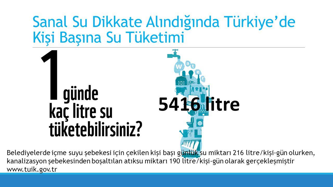Sanal Su Dikkate Alındığında Türkiye'de Kişi Başına Su Tüketimi 5416 litre Belediyelerde içme suyu şebekesi için çekilen kişi başı günlük su miktarı 216 litre/kişi-gün olurken, kanalizasyon şebekesinden boşaltılan atıksu miktarı 190 litre/kişi-gün olarak gerçekleşmiştir www.tuik.gov.tr
