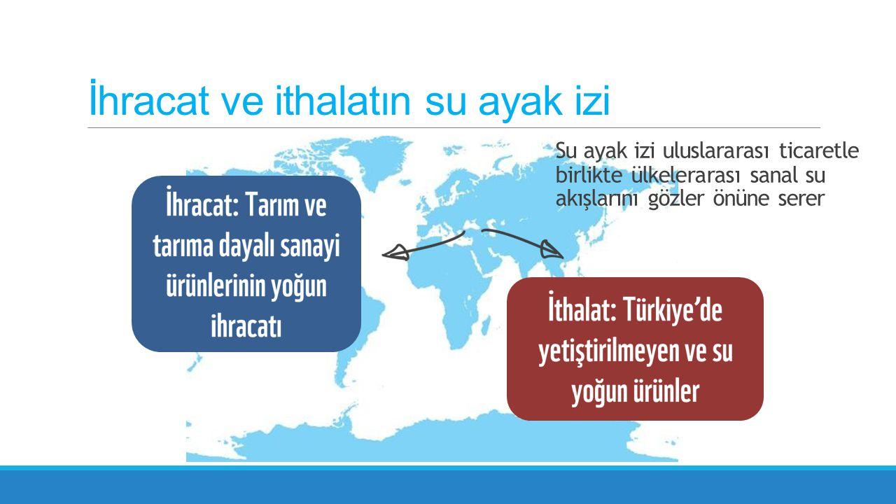İhracat ve ithalatın su ayak izi Su ayak izi uluslararası ticaretle birlikte ülkelerarası sanal su akışlarını gözler önüne serer