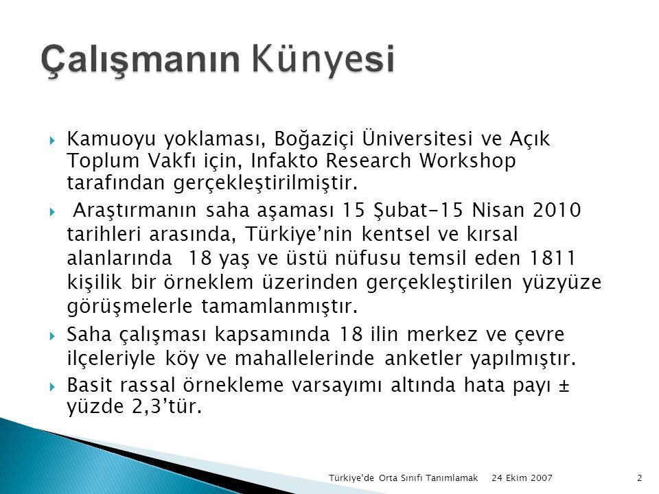 24 Ekim 2007 Türkiye'de Orta Sınıfı Tanımlamak2  Kamuoyu yoklaması, Boğaziçi Üniversitesi ve Açık Toplum Vakfı için, Infakto Research Workshop tarafından gerçekleştirilmiştir.