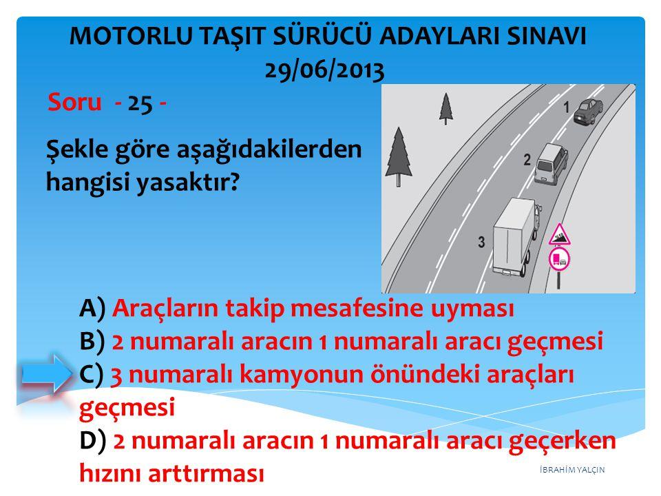 İBRAHİM YALÇIN MOTORLU TAŞIT SÜRÜCÜ ADAYLARI SINAVI 29/06/2013 Şekle göre aşağıdakilerden hangisi yasaktır? Soru - 25 - A) Araçların takip mesafesine